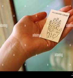 palm reading palmistry chart at fun fair stock image [ 1300 x 1037 Pixel ]
