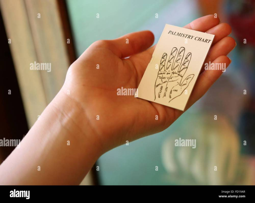 medium resolution of palm reading palmistry chart at fun fair stock image