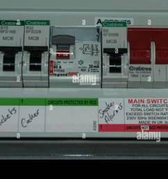 fuse box stock photos fuse box stock images alamy breaker box an electricity fuse box [ 1300 x 821 Pixel ]