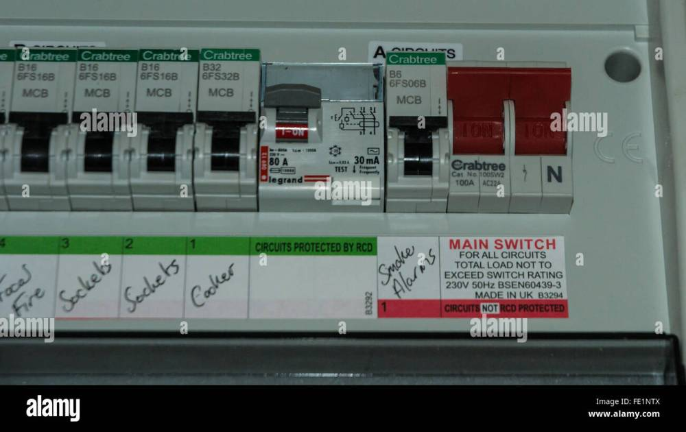 medium resolution of fuse box stock photos fuse box stock images alamy breaker box an electricity fuse box