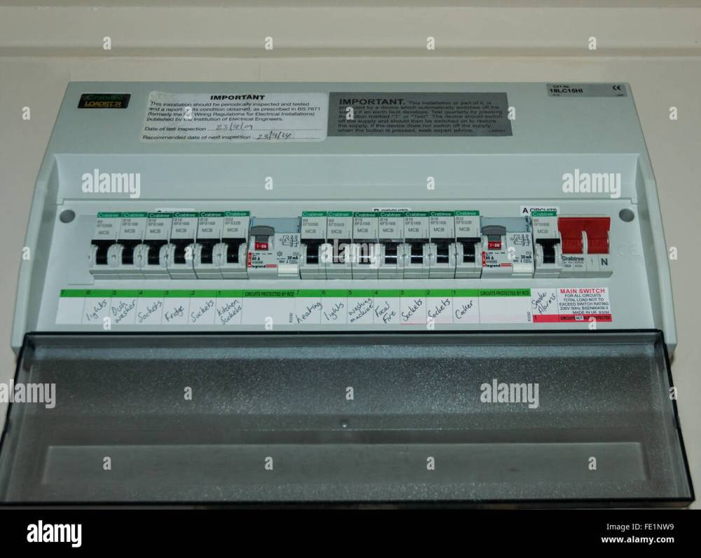 medium resolution of electrical fuse box wiring diagram centre fuse box electrical helensburgh fuse box electric