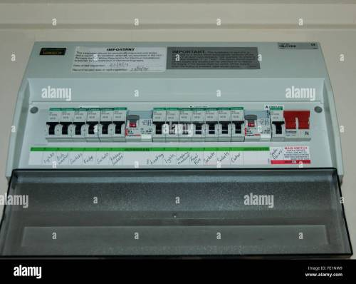 small resolution of electrical fuse box wiring diagram centre fuse box electrical helensburgh fuse box electric