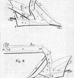 agriculture devices plough cast iron plough of laferre schematic drawing  [ 963 x 1390 Pixel ]
