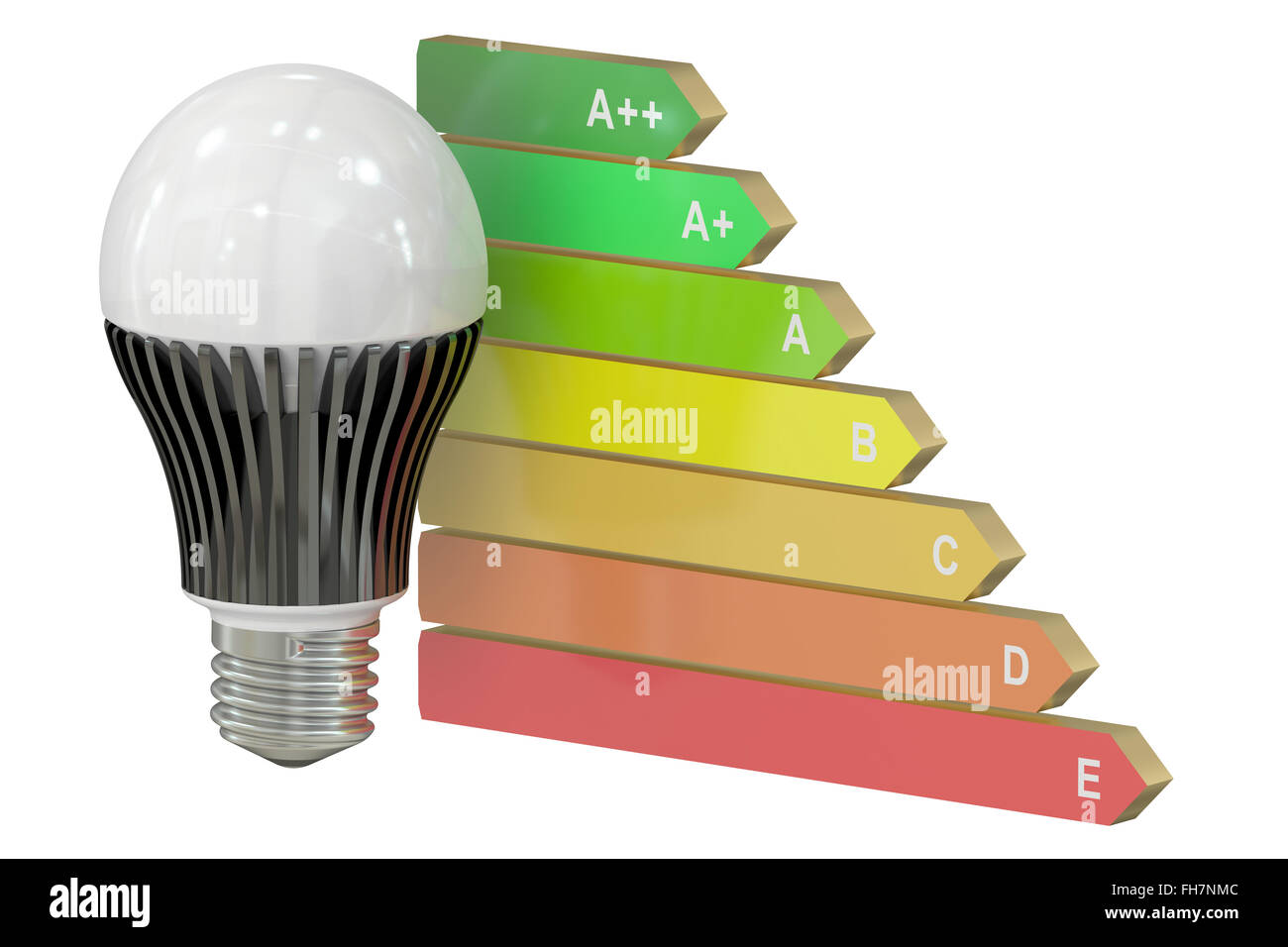 hight resolution of energy efficiency chart with led lamp concept isolated on white background