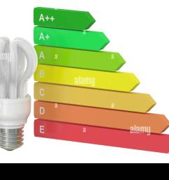 energy efficiency chart with saving lamp concept isolated on white background [ 1300 x 956 Pixel ]