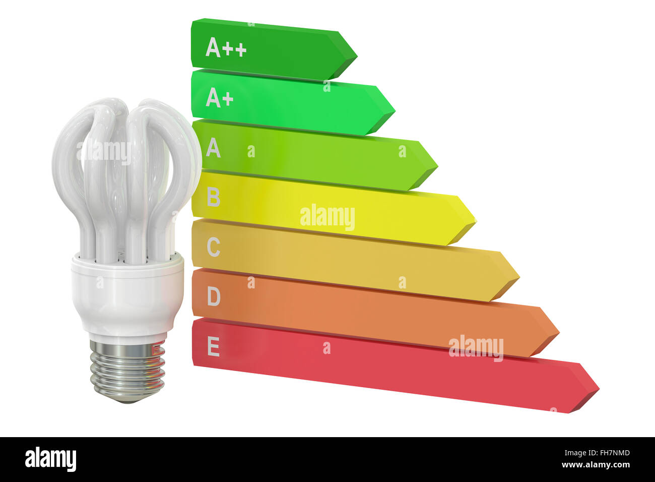 hight resolution of energy efficiency chart with saving lamp concept isolated on white background