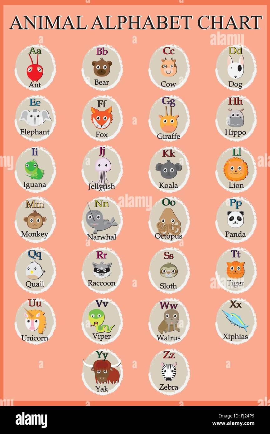 Cute Animal Alphabet. Funny Cartoon Character. A, B, C, D,