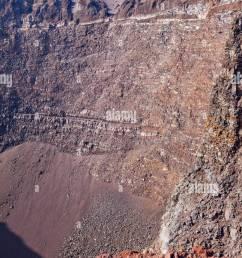 view of mt vesuvius volcano crater stock image [ 866 x 1390 Pixel ]