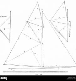 yacht racing rules measurement for rating antique print 1891 stock image [ 1300 x 1295 Pixel ]