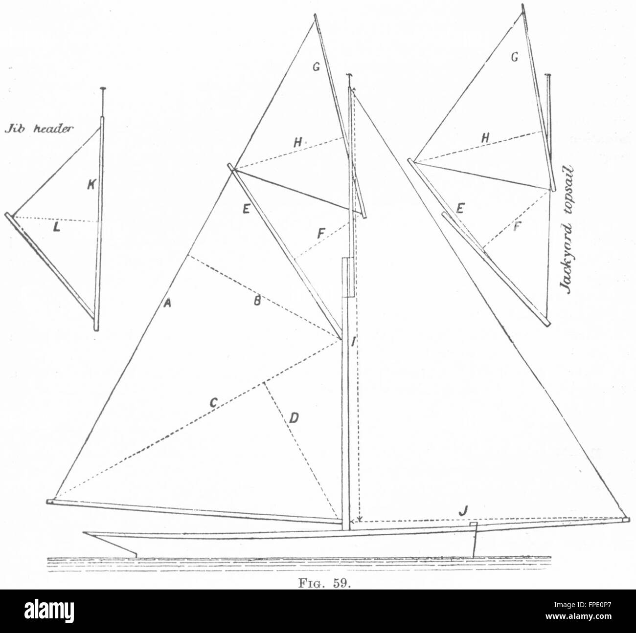 hight resolution of yacht racing rules measurement for rating antique print 1891 stock image