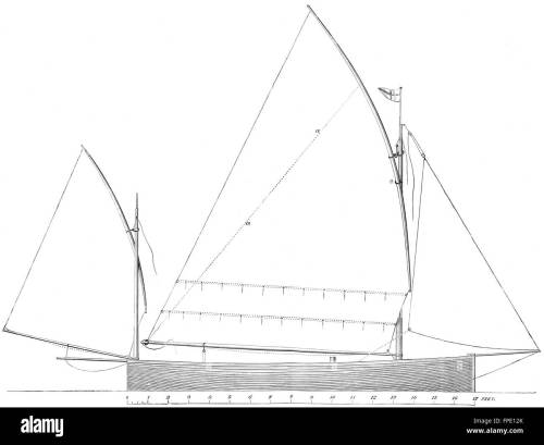 small resolution of yachts standing lug rig sail plan for 17ft boat antique print 1891