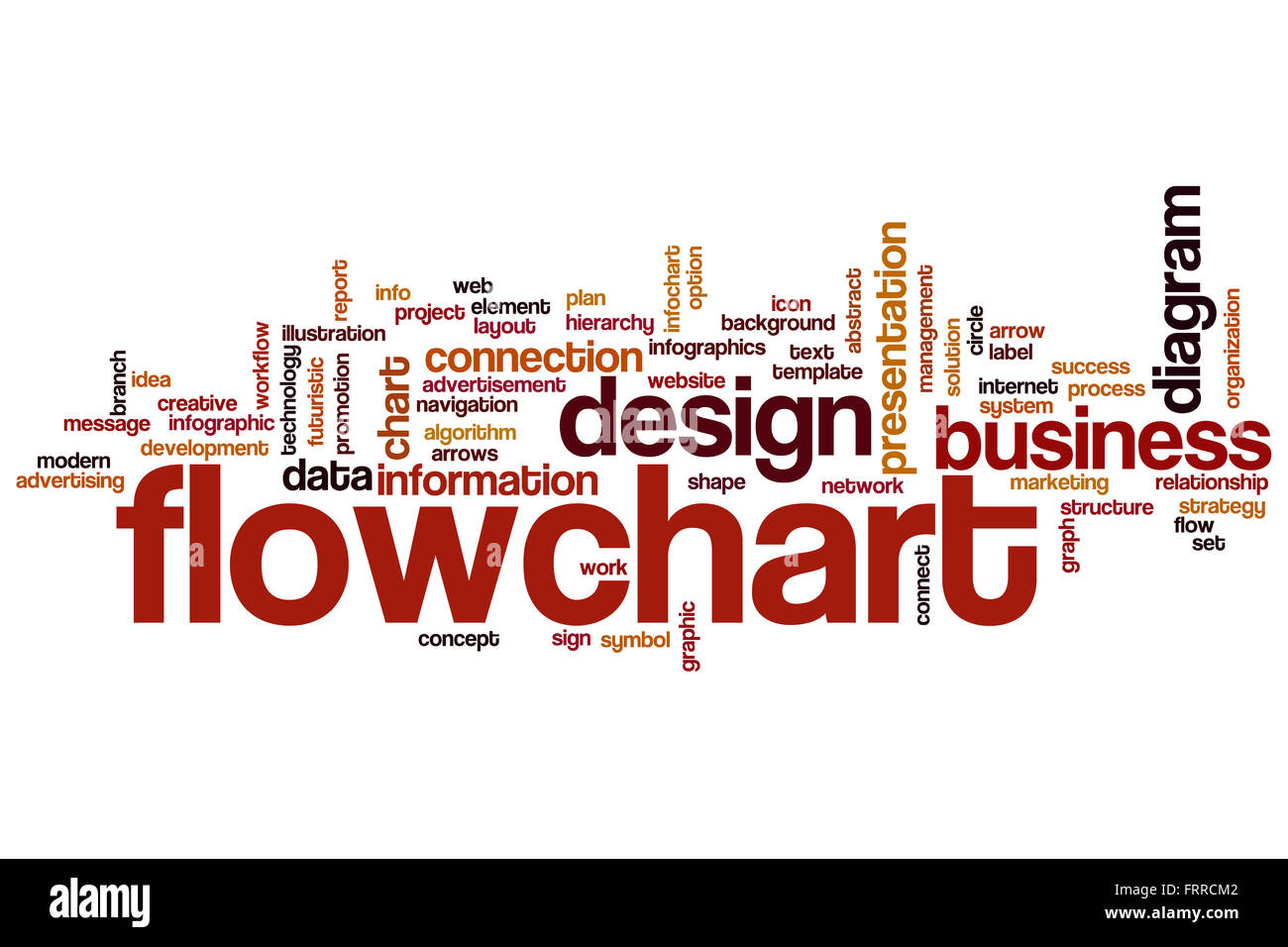 hight resolution of flowchart word cloud concept with diagram information related tags