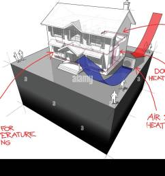 air source heat pump with radiators and solar panels diagram and hand drawn notes house diagram [ 1300 x 934 Pixel ]