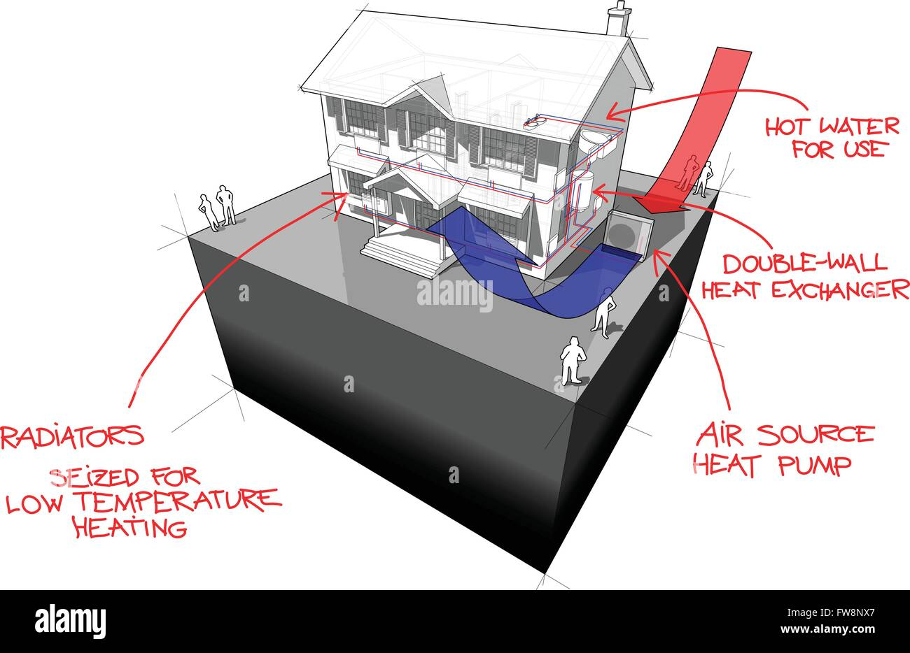 hight resolution of air source heat pump with radiators and solar panels diagram and hand drawn notes house diagram
