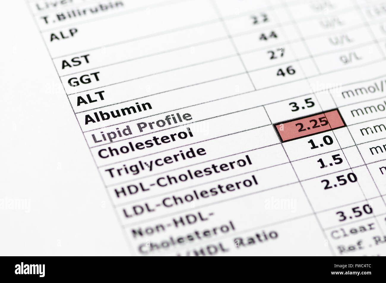 Blood Chemistry Report Showing Normal Liver Function Tests And A Stock Photo