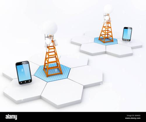 small resolution of cell site