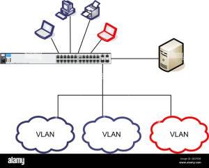 Network Diagram Illustration VLAN Stock Photo, Royalty