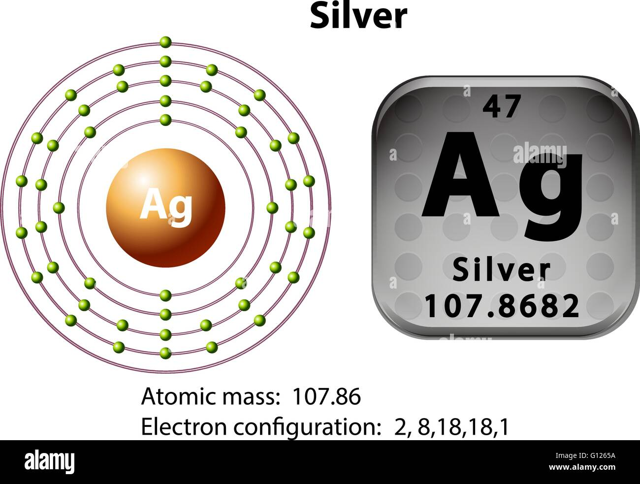 hight resolution of symbol and electron diagram for silver illustration