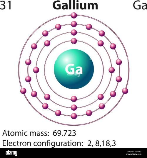 small resolution of symbol and electron diagram for gallium illustration