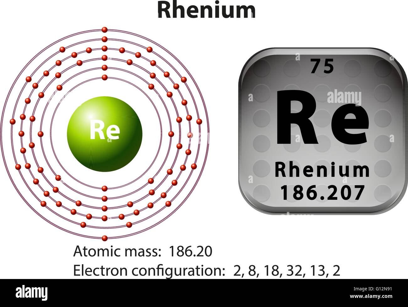 hight resolution of symbol and electron diagram for rhenium illustration stock image