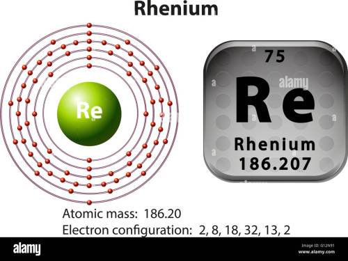 small resolution of symbol and electron diagram for rhenium illustration stock image