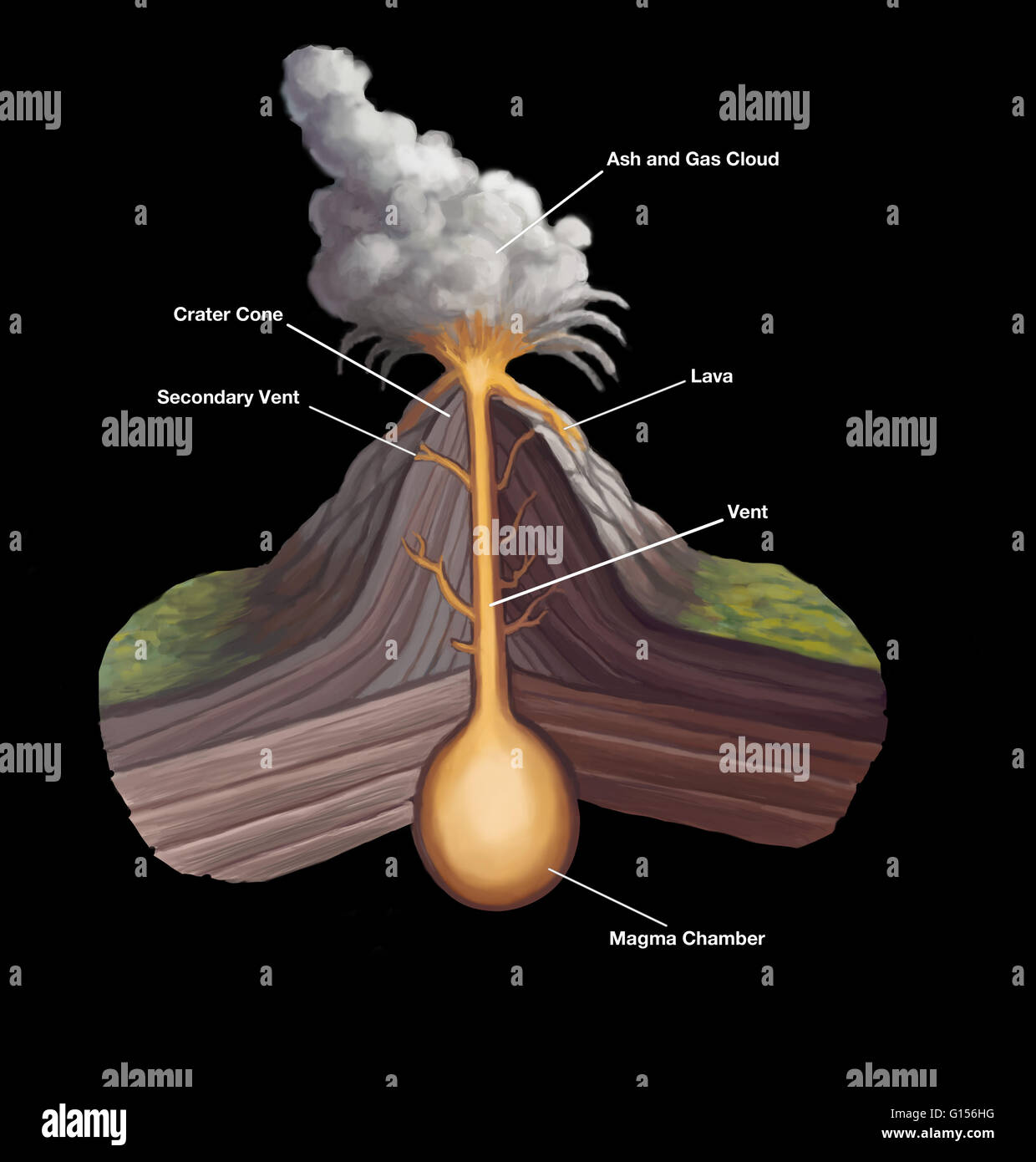 Illustration Of The Volcanic Structure A Volcano Is An