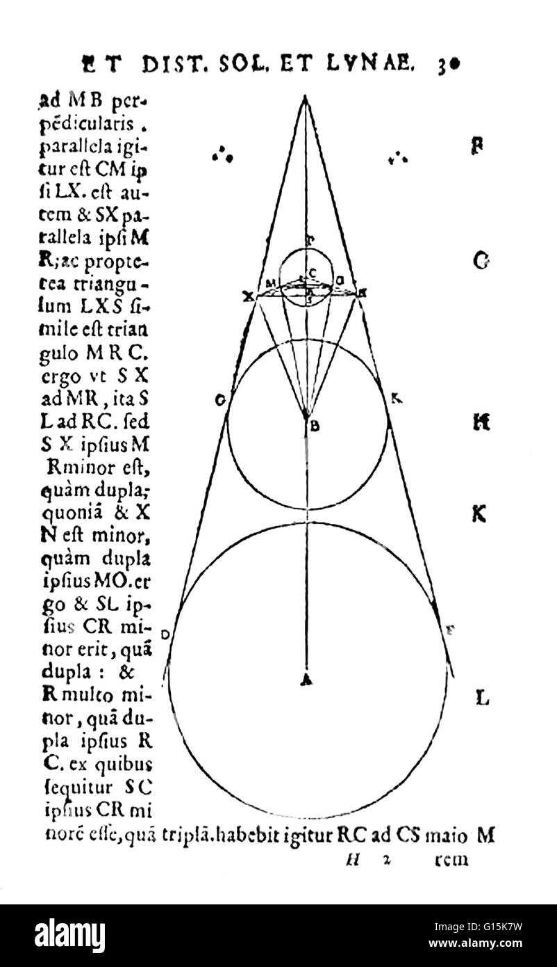 hight resolution of print entitled geometric figure of earth sun and moon calculated by aristarchus to approximate real scale of the solar system aristarchus 310 230 bc