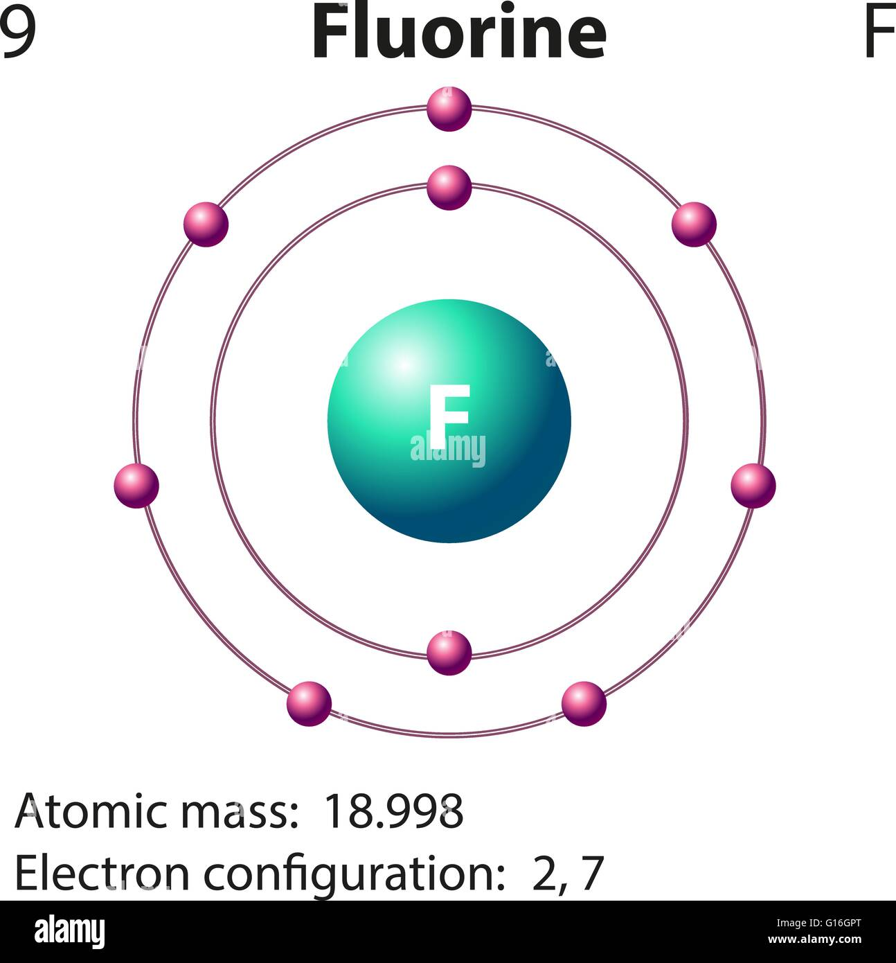 hight resolution of fluorine atom stock photos fluorine atom stock images alamy rh alamy com magnesium bohr model potassium bohr model