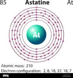 diagram representation of the element astatine illustration stock image [ 1298 x 1390 Pixel ]