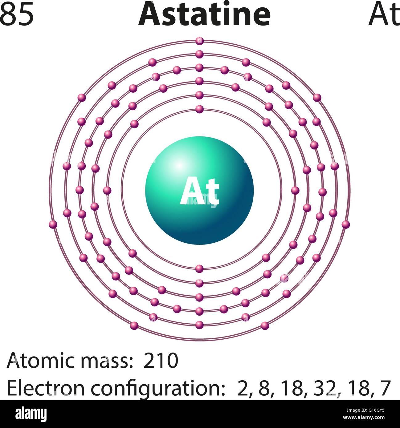 hight resolution of diagram representation of the element astatine illustration stock image