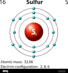 diagram representation of the element sulfur illustration stock image [ 1286 x 1390 Pixel ]