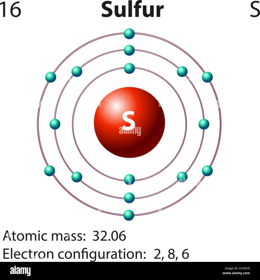 medium resolution of diagram representation of the element sulfur illustration stock image