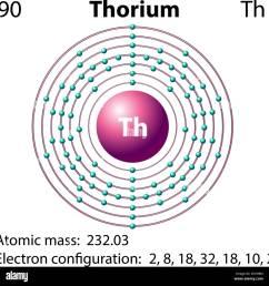 diagram representation of the element thorium illustration stock image [ 1300 x 1339 Pixel ]