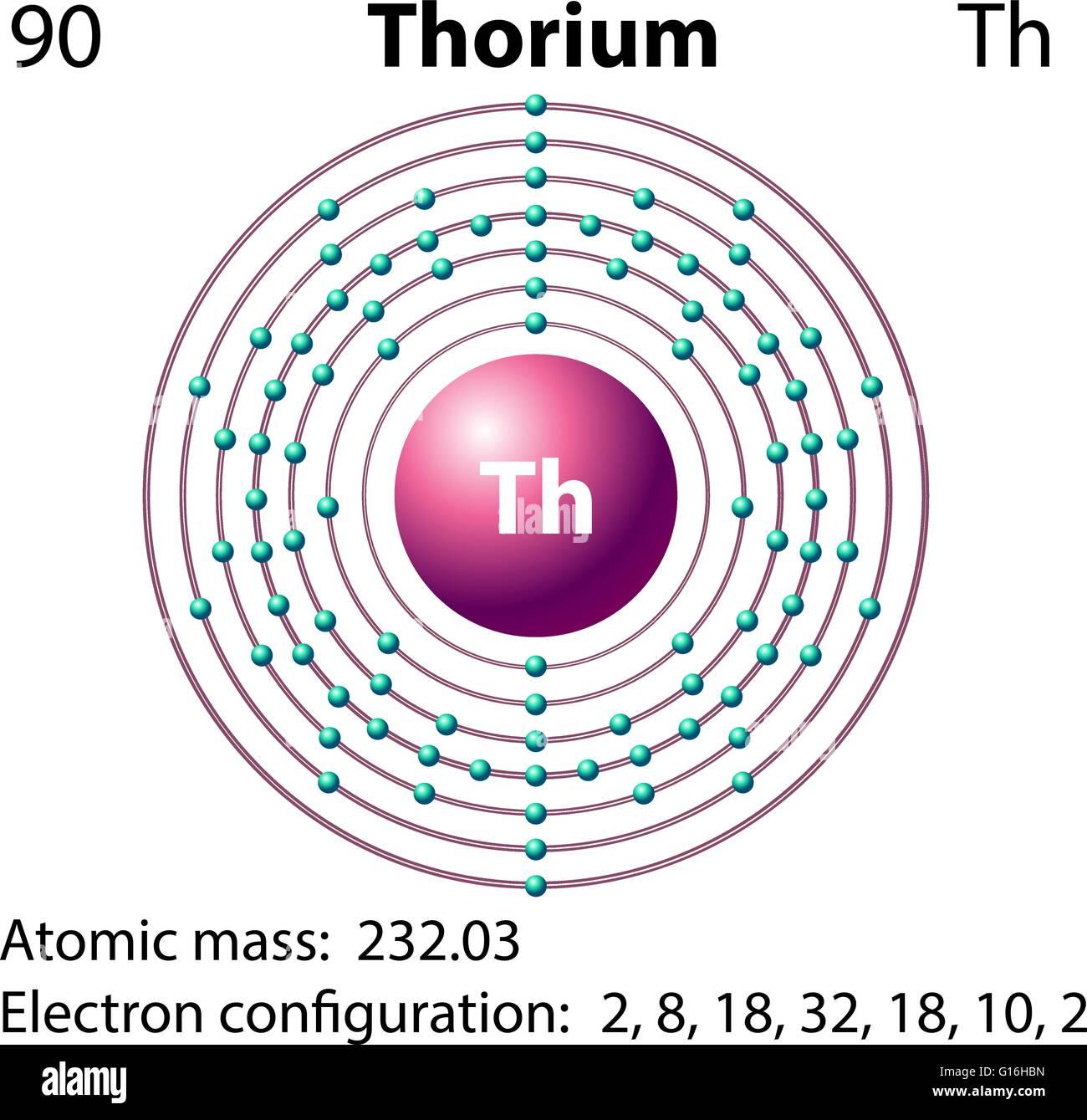 hight resolution of diagram representation of the element thorium illustration stock image