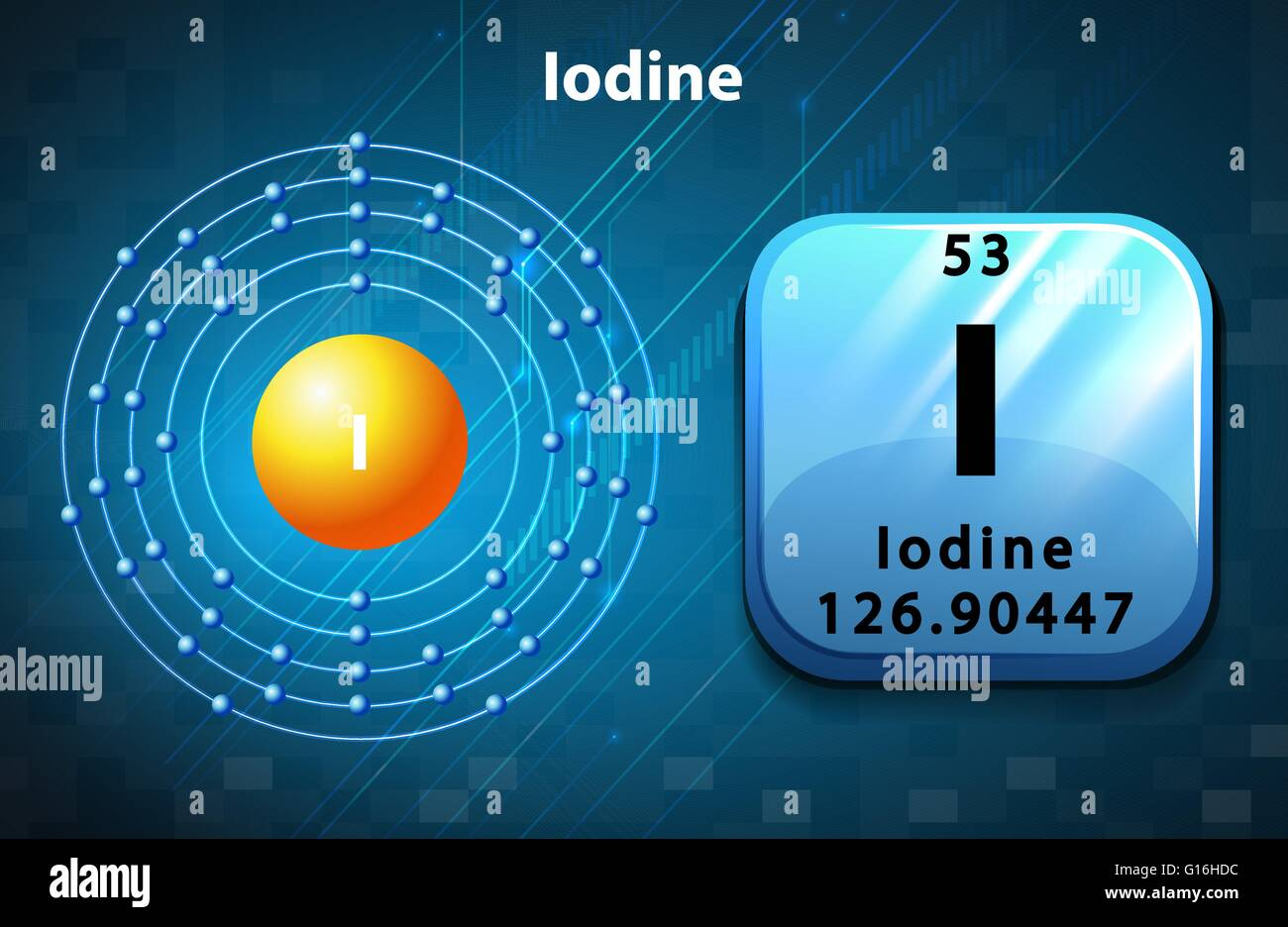 hight resolution of symbol and electron diagram for iodine illustration
