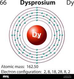 symbol and electron diagram for iodine illustration [ 1300 x 1389 Pixel ]