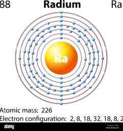 diagram representation of the element radium illustration stock rh alamy com diagram of sodium atom diagram [ 1300 x 1375 Pixel ]