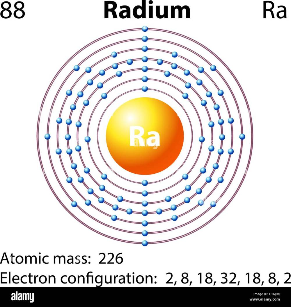 medium resolution of diagram representation of the element radium illustration stock rh alamy com diagram of sodium atom diagram