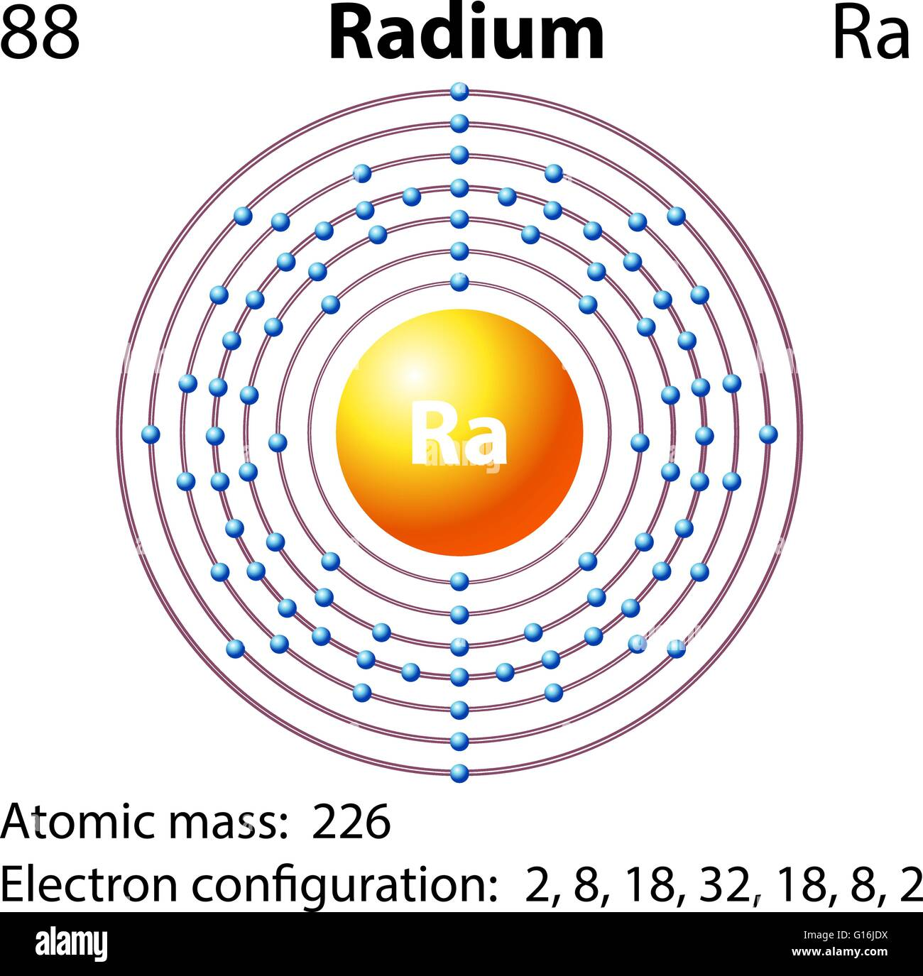 hight resolution of diagram representation of the element radium illustration stock rh alamy com diagram of sodium atom diagram