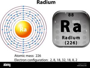 Symbol and electron diagram for Radium illustration Stock