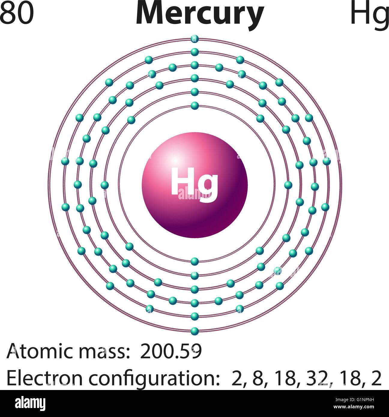 hight resolution of diagram representation of the element mercury illustration stockdiagram representation of the element mercury illustration