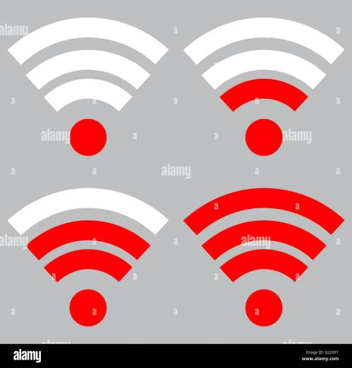 small resolution of connection wireless and strength wi fi signal internet indicator level wifi vector flat design illustra