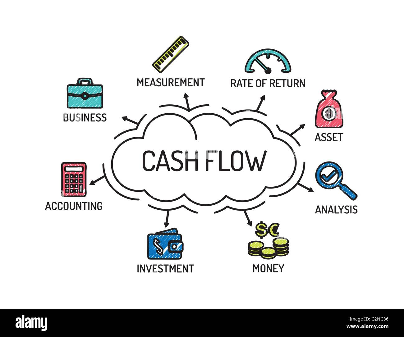 hight resolution of cash flow chart with keywords and icons sketch