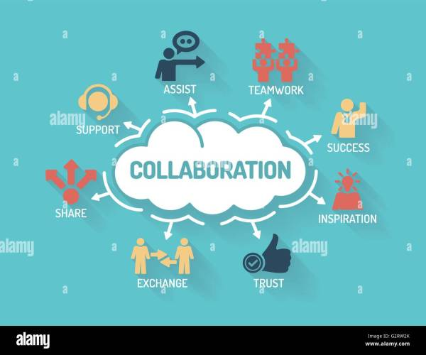 Collaboration - Chart With Keywords And Icons Flat