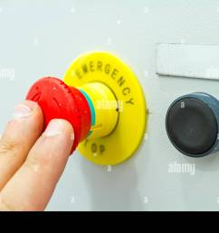 activation or shutdown fuse box with an emergency reset buttonactivation or shutdown fuse box  [ 1300 x 956 Pixel ]
