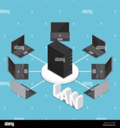 isometric lan network diagram computer network and technology concept [ 1300 x 1390 Pixel ]