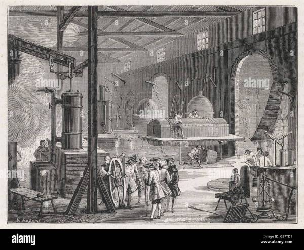 Steam Engines Under Construction Factory Of Boulton