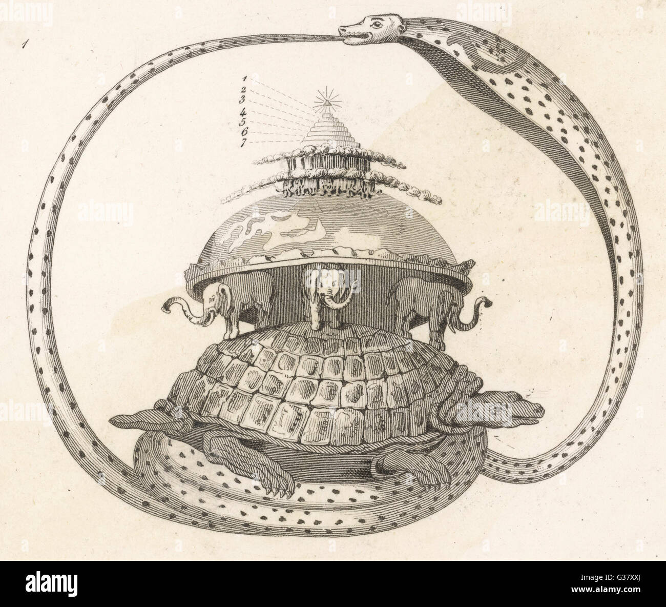 The Cosmic Turtle The Universe As Conceived In Hindu