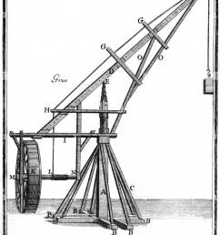 a 17th century crane timber construction the wheel enables it to be turned for instance when loading a vessel from a dock date 1690 [ 945 x 1390 Pixel ]