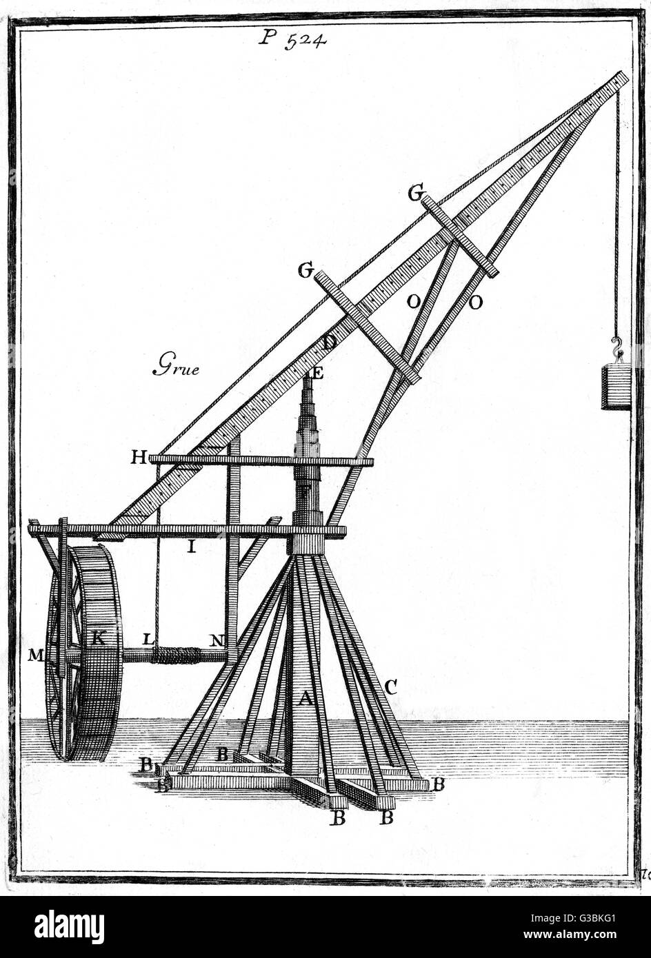 medium resolution of a 17th century crane timber construction the wheel enables it to be turned for instance when loading a vessel from a dock date 1690